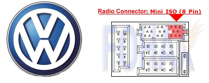 VW Radio Connector(Mini-ISO 8 Pin)